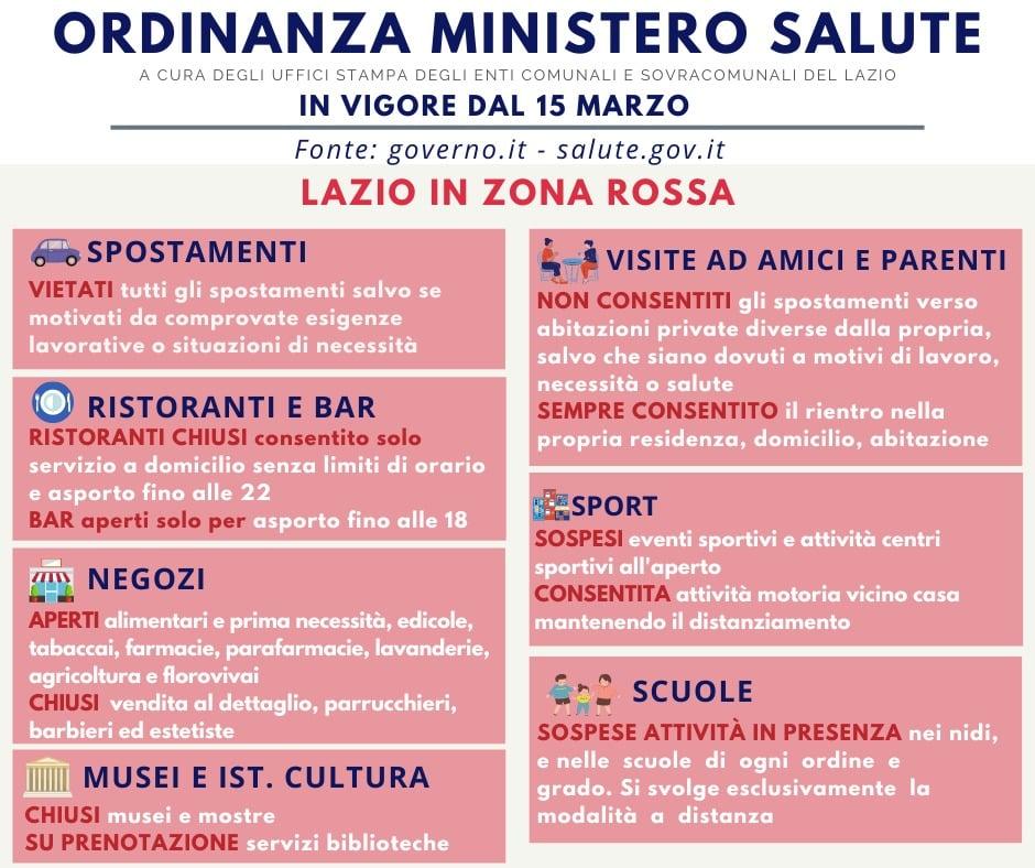 Lazio Zona Rossa - 15 marzo 2021