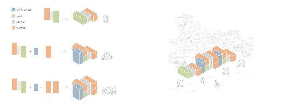 Grafico moduli - container abitativi